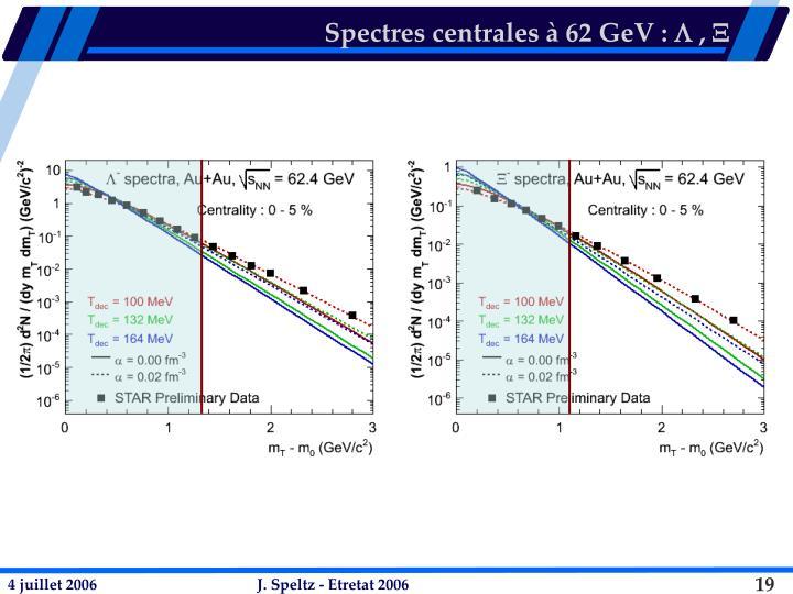 Spectres centrales à 62 GeV