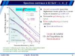 spectres centraux 62 gev k p