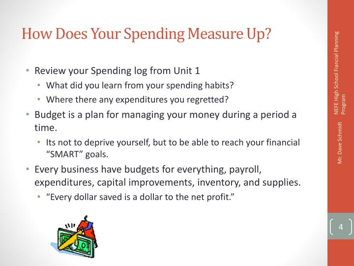 How Does Your Spending Measure Up?