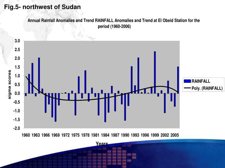 Fig.5- northwest of Sudan