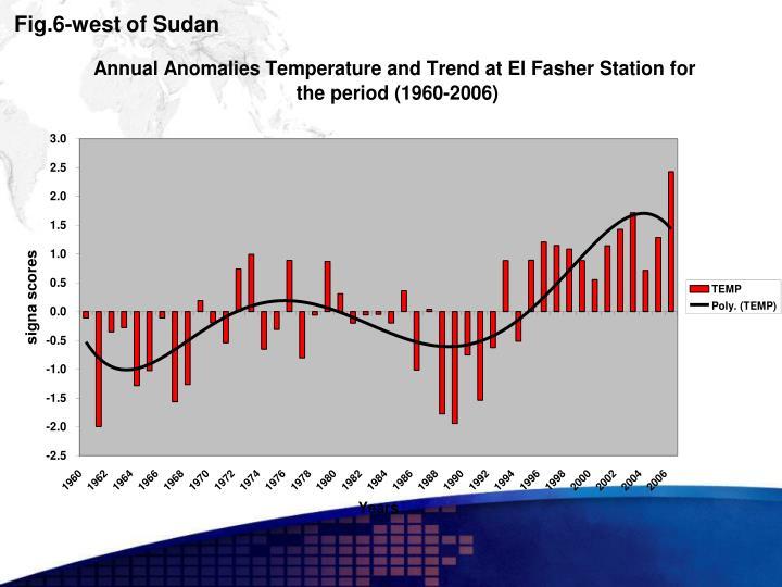 Fig.6-west of Sudan