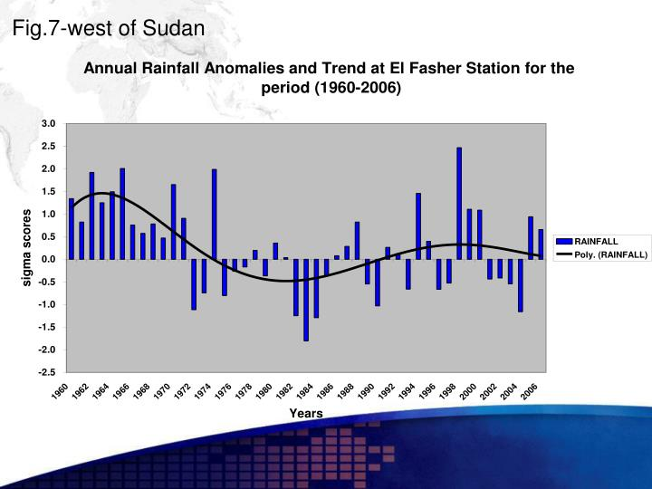 Fig.7-west of Sudan