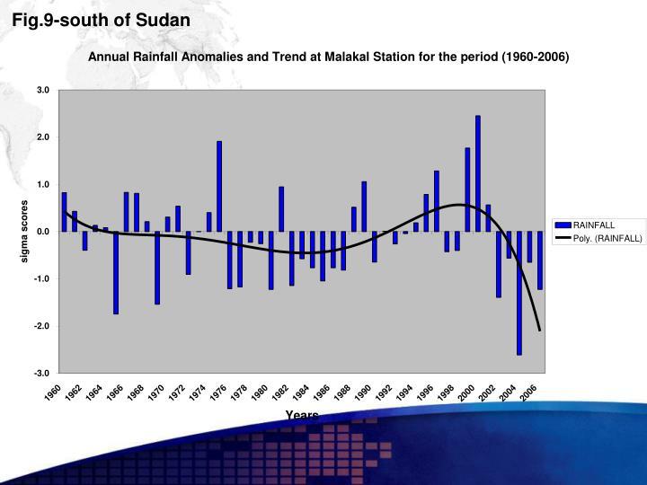 Fig.9-south of Sudan