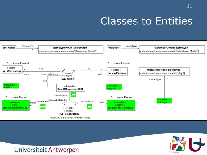 Classes to Entities