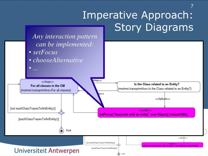 Imperative Approach:
