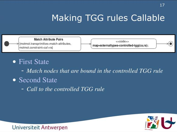 Making TGG rules Callable