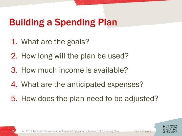 Building a Spending Plan