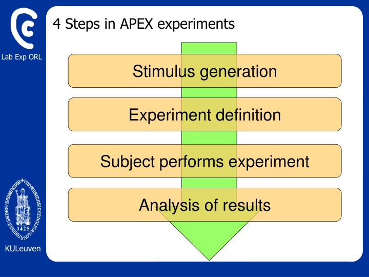 4 Steps in APEX experiments