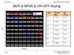 ber of bpsk on off keying