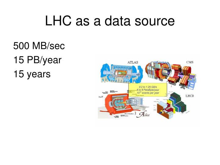 LHC as a data source