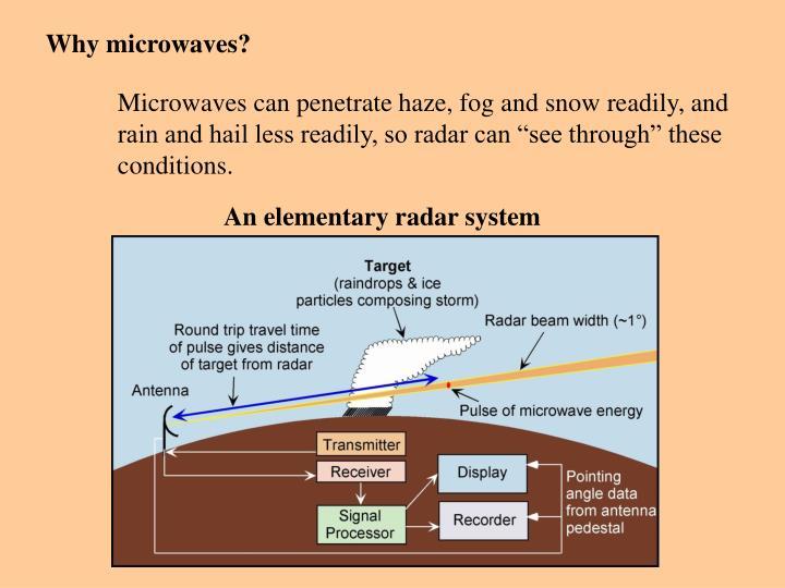 Why microwaves?