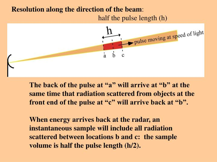 Resolution along the direction of the beam