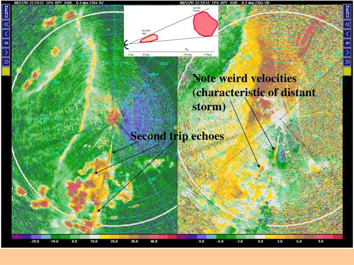 Note weird velocities (characteristic of distant storm)
