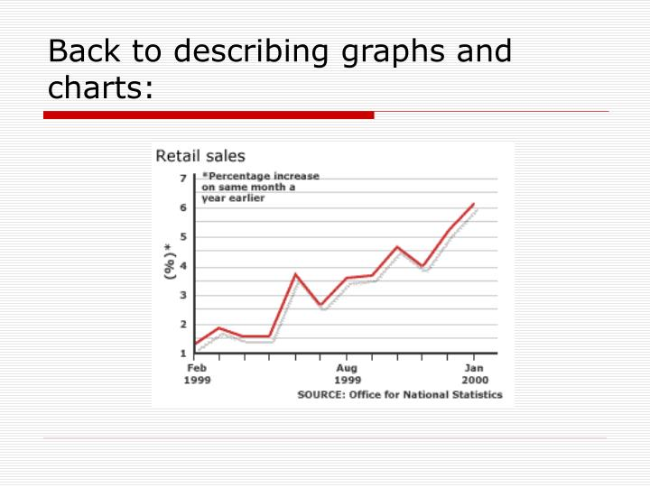 Back to describing graphs and charts: