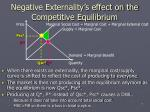 negative externality s effect on the competitive equilibrium