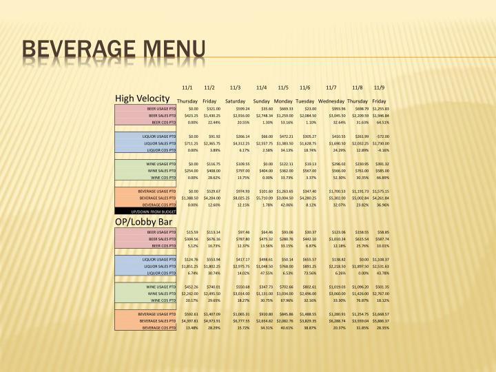 Beverage menu