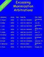 excessing maximization arbitrations