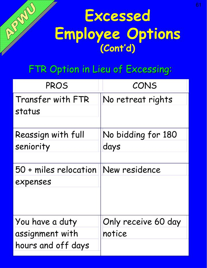 FTR Option in Lieu of Excessing: