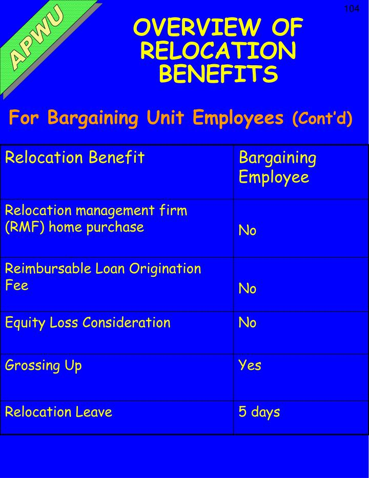 OVERVIEW OF RELOCATION BENEFITS