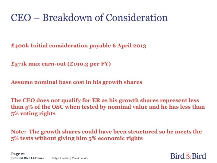 CEO – Breakdown of Consideration