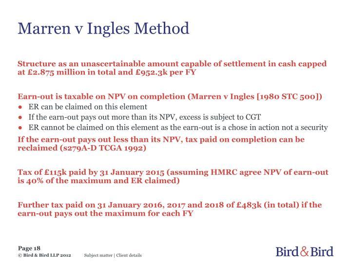 Marren v Ingles Method