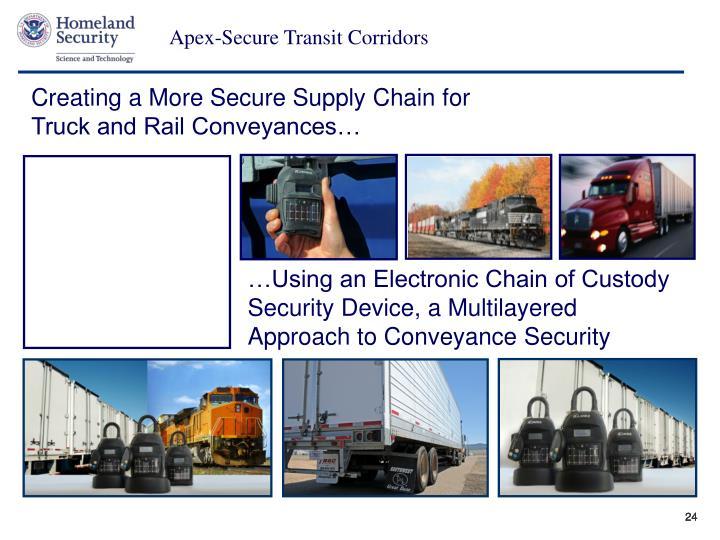 Apex-Secure Transit Corridors