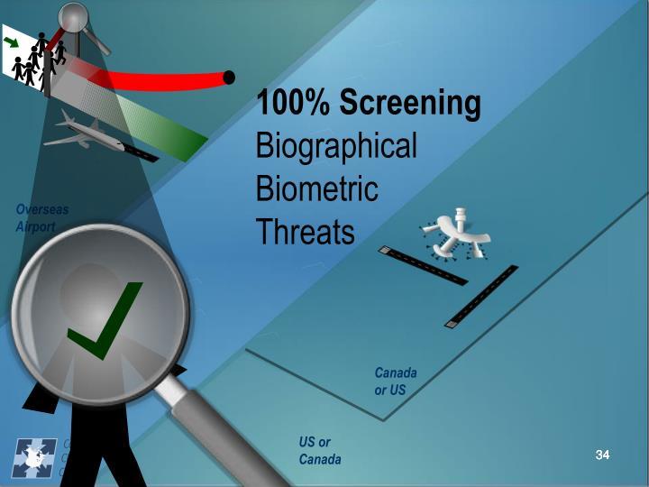 100% Screening