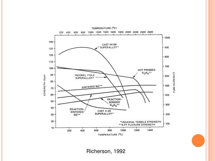 Richerson, 1992