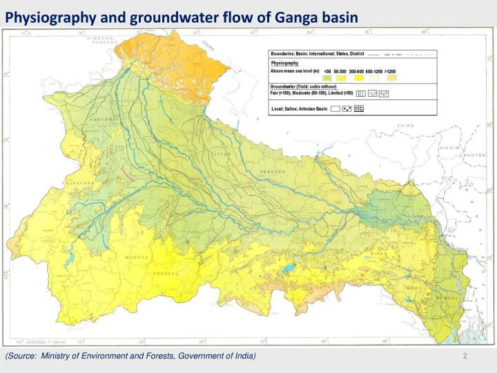 Physiography and groundwater flow of ganga basin