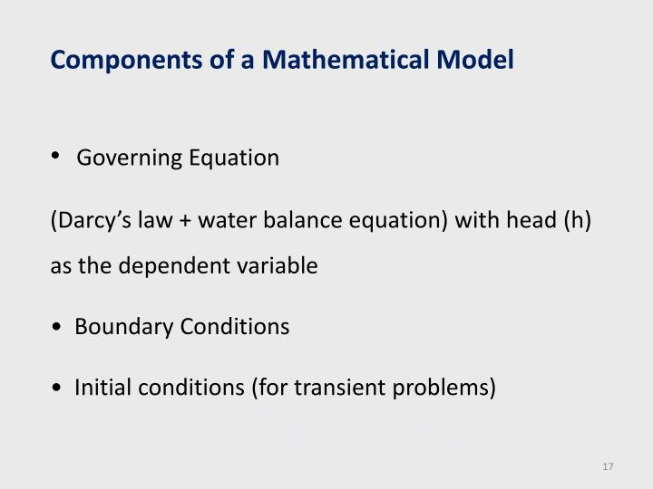 Components of a Mathematical Model