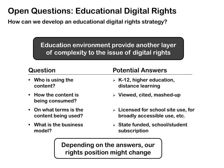Open Questions: Educational Digital Rights