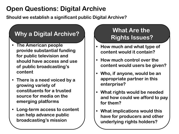 Open Questions: Digital Archive