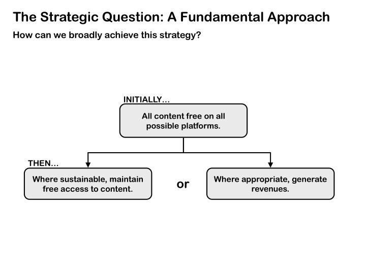 The Strategic Question: A Fundamental Approach