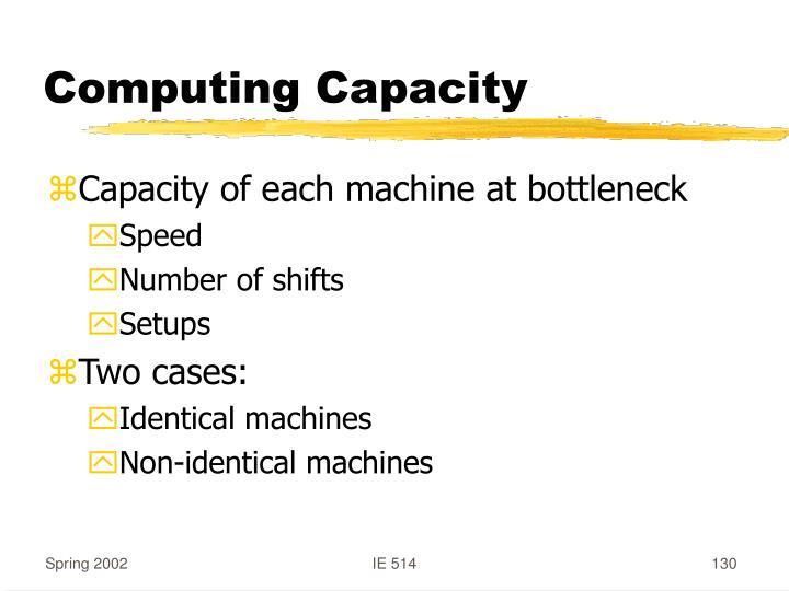 Computing Capacity
