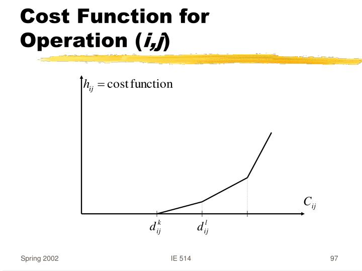 Cost Function for Operation (