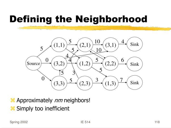 Defining the Neighborhood