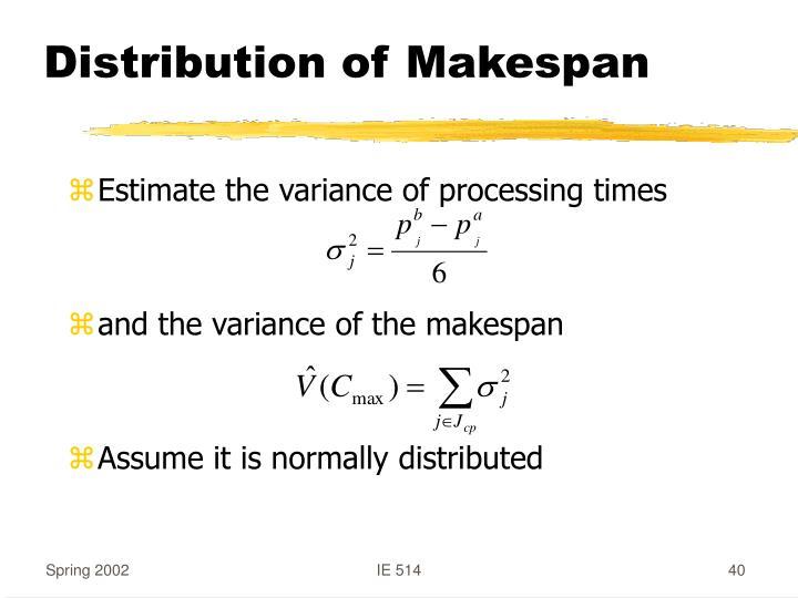 Distribution of Makespan