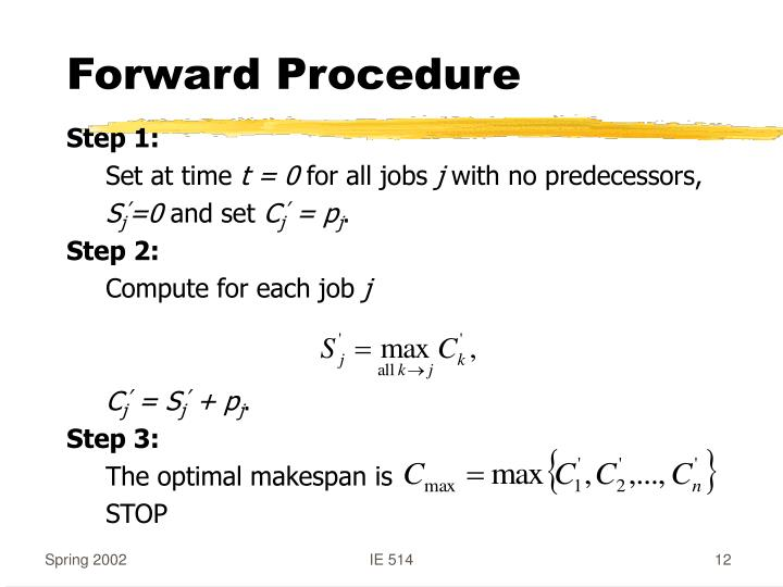 Forward Procedure