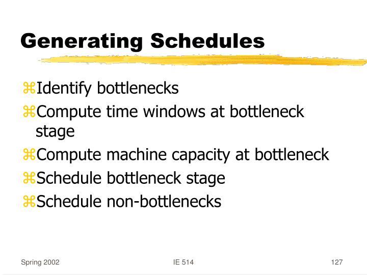Generating Schedules