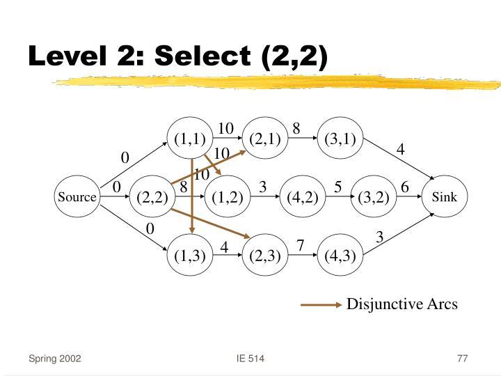 Level 2: Select (2,2)