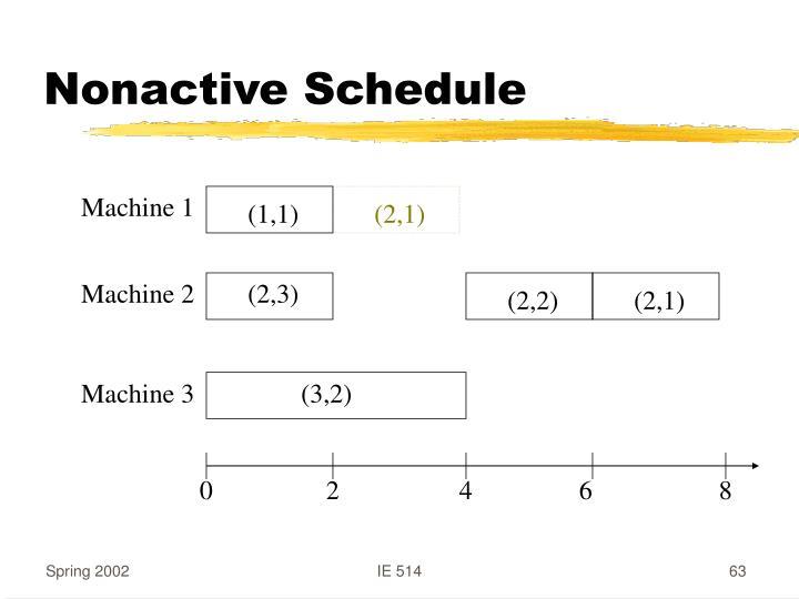 Nonactive Schedule