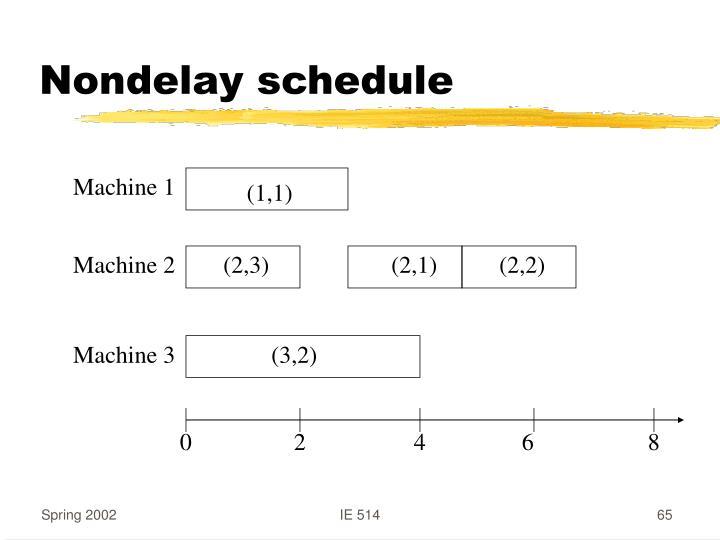 Nondelay schedule