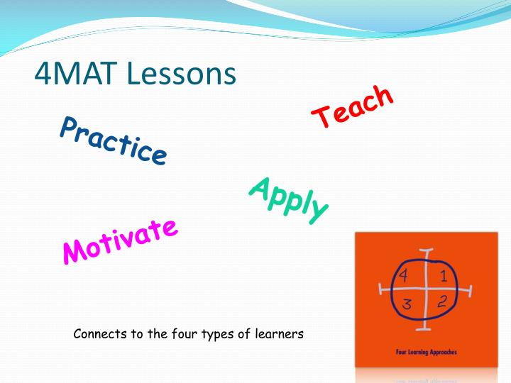 4MAT Lessons