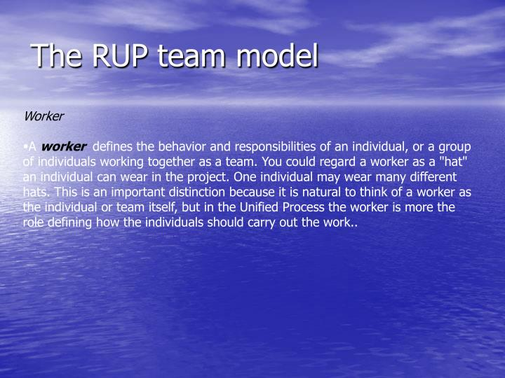The RUP team model