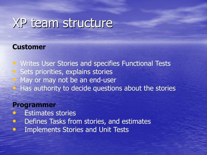 XP team structure