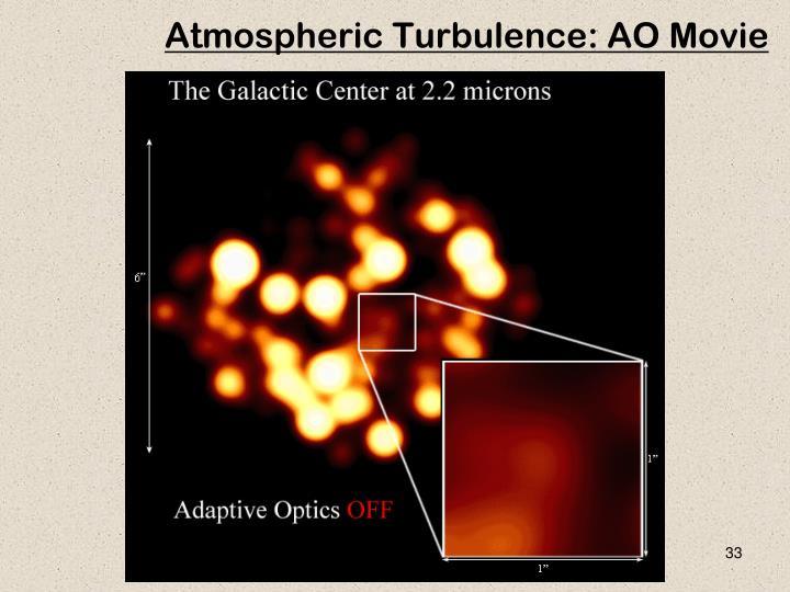 Atmospheric Turbulence: AO Movie