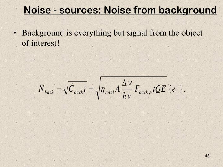 Noise - sources: Noise from background