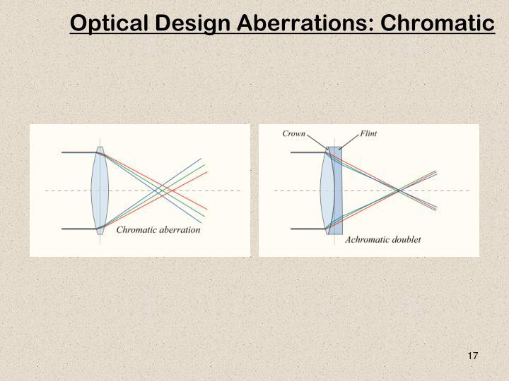 Optical Design Aberrations: Chromatic