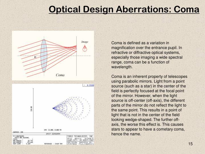 Optical Design Aberrations: Coma