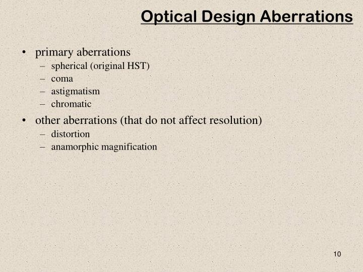 Optical Design Aberrations